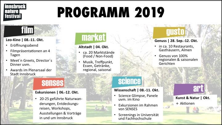 I.N.F. Programm 2019